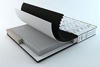 Rollmatratze Feder 1000 M/M