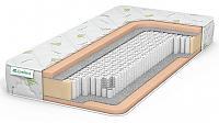 EveRest Софт мемори S1000